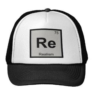 Re - tabla periódica de la química de la filosofía gorro