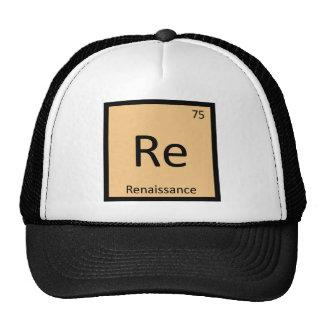 Re - tabla periódica de la química del arte renace gorros