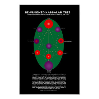 Re-Visioned Kabbalah Tree Print