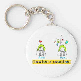 Reacción de los neutonios llavero