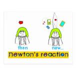 Reacción de los neutonios postales