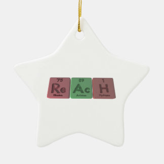 Reach-Re-Ac-H-Rhenium-Actinium-Hydrogen.png Ceramic Ornament