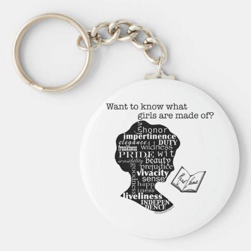 Read Jane Austen Basic Round Button Keychain