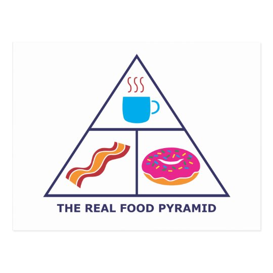 Real Food Pyramid - Coffee, Bacon, Donuts Postcard