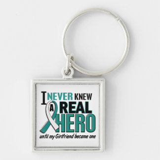 Real Hero 2 Girlfriend Cervical Cancer Keychain