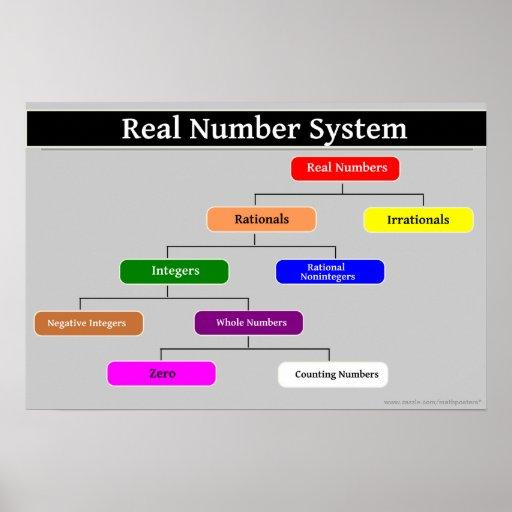 Integrationskompetenz von Kunden bei