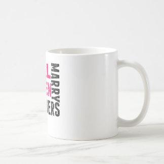Real Women Marry Plumbers Classic White Coffee Mug