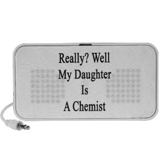 Really Well My Daughter Is A Chemist Mini Speakers