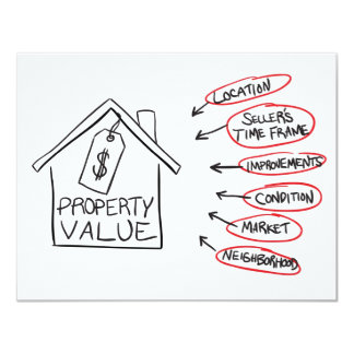 Realty Property Values Flow Chart 4.25x5.5 Paper Invitation Card