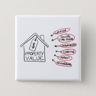 Realty Property Values Flow Chart Button