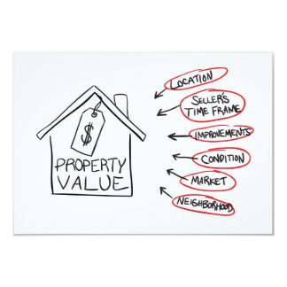 Realty Property Values Flow Chart Card