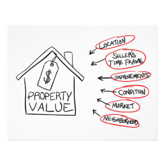 Realty Property Values Flow Chart Flyer