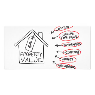 Realty Property Values Flow Chart Photo Card