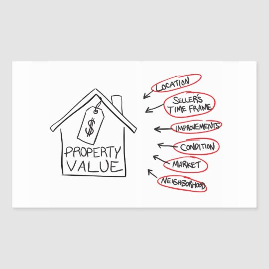 Realty Property Values Flow Chart Rectangular Sticker