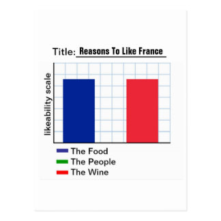 Reasons To Like France Graph Postcards