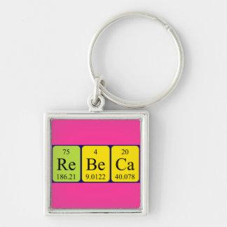 Rebeca periodic table name keyring key chains