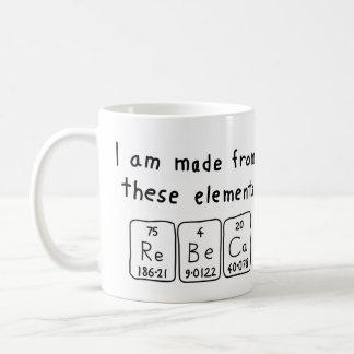 Rebeca periodic table name mug
