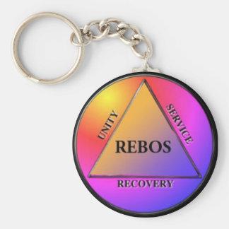 Rebos key chain