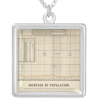 Receipts and expenditures per capita square pendant necklace