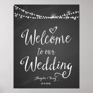 Recepción a nuestra impresión del boda póster