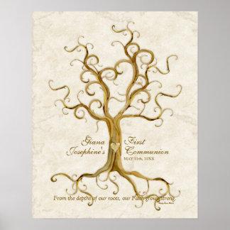 Recepción Antiqued raíces de la impresión del pulg Impresiones