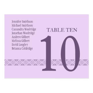 Recepción de la tarjeta del número de la tabla de  postales