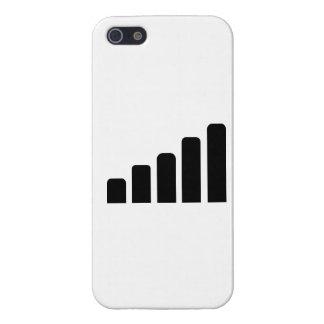 Recepción móvil iPhone 5 coberturas