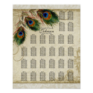 Reception Table Seating Chart, Peacock & Feathers Posters