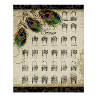 Reception Table Seating Chart, Peacock & Feathers Print