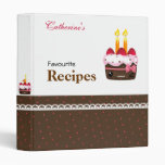 Recetas - chocolate lindo con las tortas de las fr