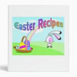 Recetas de Pascua