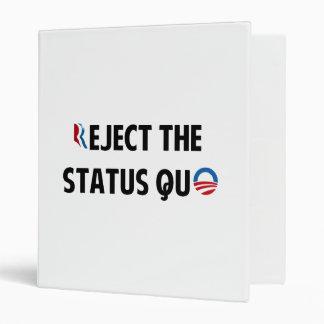 Rechace el status quo