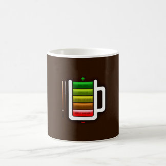 Recharge Coffee Mug