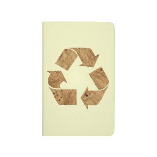 Reciclaje de símbolo