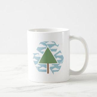 Recicle - el árbol -1 tazas de café
