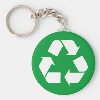 Recicle - el llavero del Día de la Tierra
