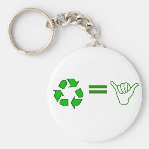 recicle = impresionante llaveros
