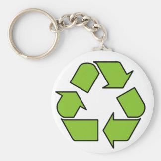 RECICLE LA MUESTRA - el cinturón verde recicla sím Llaveros