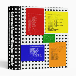 Recipe Conversion Primary Colored Binders