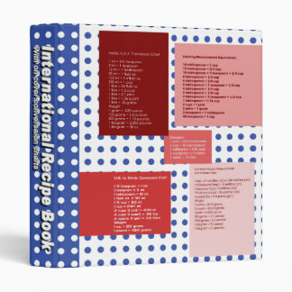 Recipe Conversion Red White & Blue 3 Ring Binders
