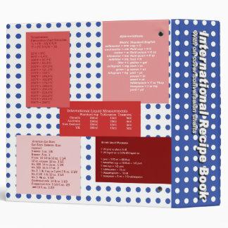 Recipe Conversion Red White & Blue Binder