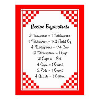 Recipe Equivalents Kitchen Helper Postcard