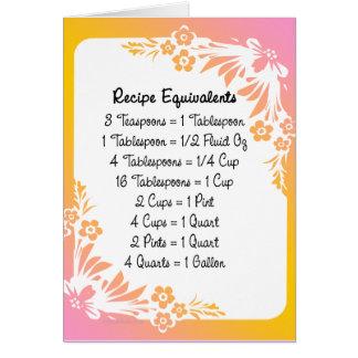 Recipe Equivalents Pastel Floral Card
