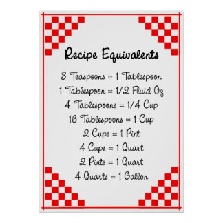 Recipe Equivalents Red White Checked Poster