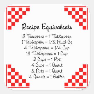 Recipe Equivalents Retro Kitchen Tips Sticker