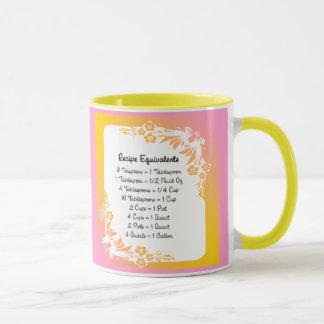 Recipe Measurement Equivalents Pastel Floral Mug