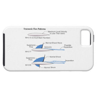 Recompression Shock on a Transonic Flow Airfoil iPhone 5 Case