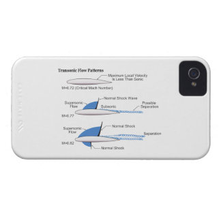 Recompression Shock on a Transonic Flow Airfoil iPhone 4 Case