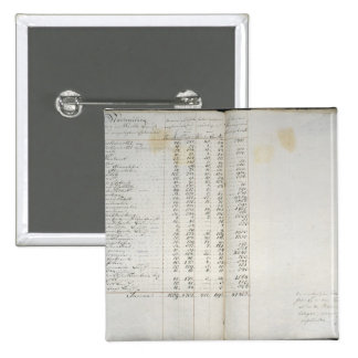 Record of colonies in Warthebruch, Poland, 1775 2 Inch Square Button