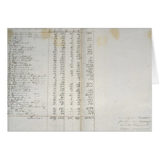 Record of colonies in Warthebruch, Poland, 1775 Greeting Card